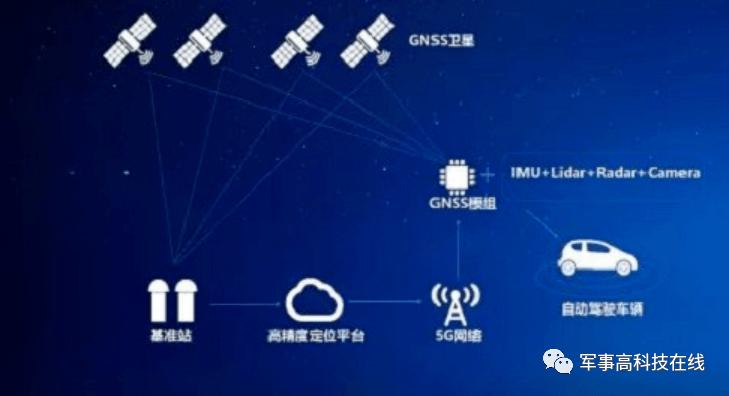 【智库声音】浅谈5G的军事应用(三)