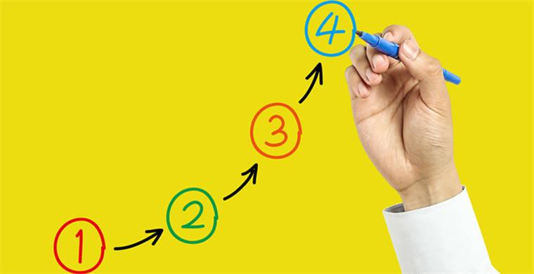 亚马逊注册(下):注册过程中遇到账号审核等常见问题如何投诉,超级实用,建议收藏!