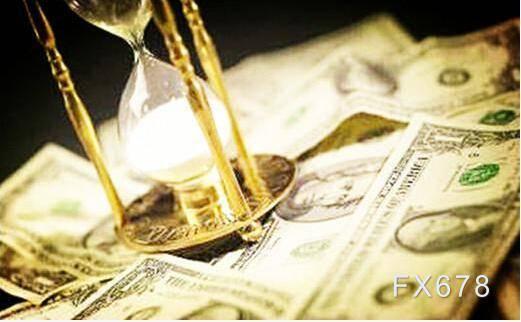 2021年投资前景分析:全球经济有望复苏,警惕再通胀风险