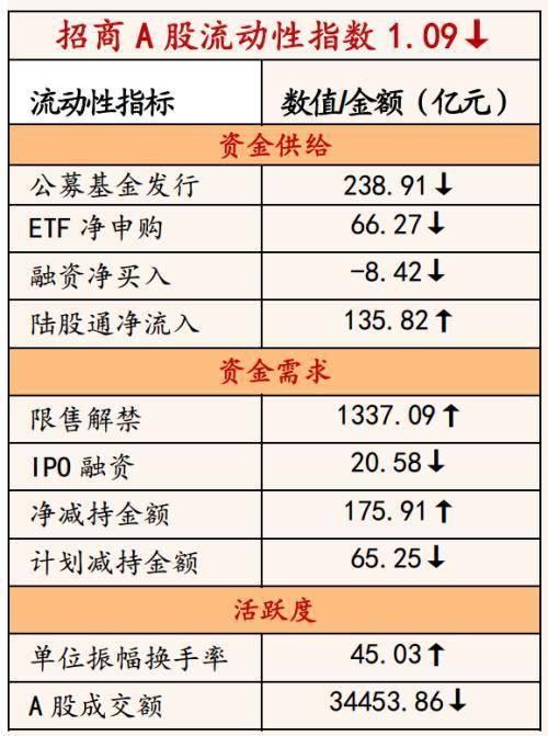 货币政策短期化,提高年金股权投资比例上限