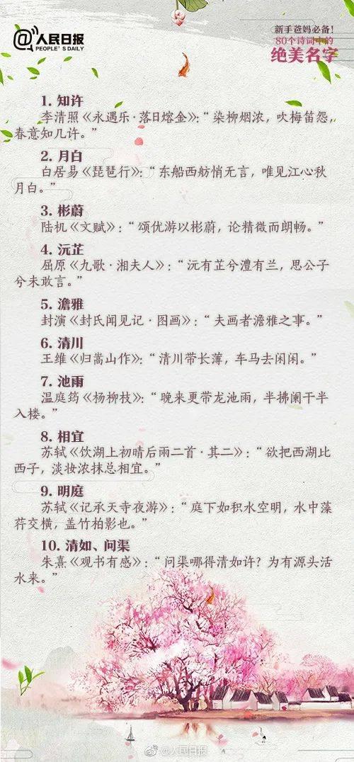 2020新生儿爆款名字出炉:梓睿、宇轩、梓轩……快来看有没有你家娃的名字!