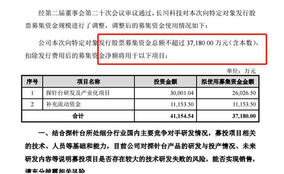 定增项目落地存疑,长川科技因实控人违规减持收监管函