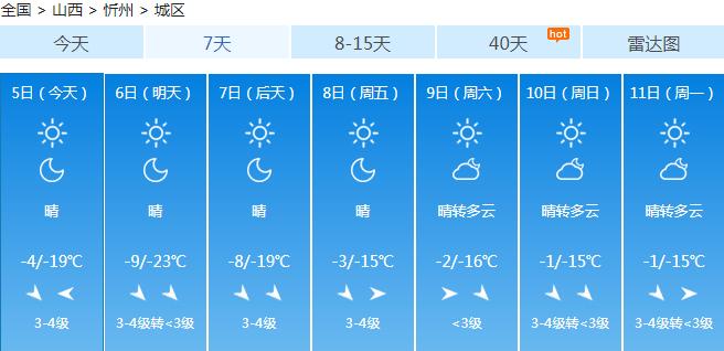 山西发布寒潮蓝色预警!最低气温下降8℃以上,还有7~8级大风  第7张