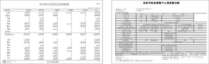 界面设计方法(5):表单功能的设计