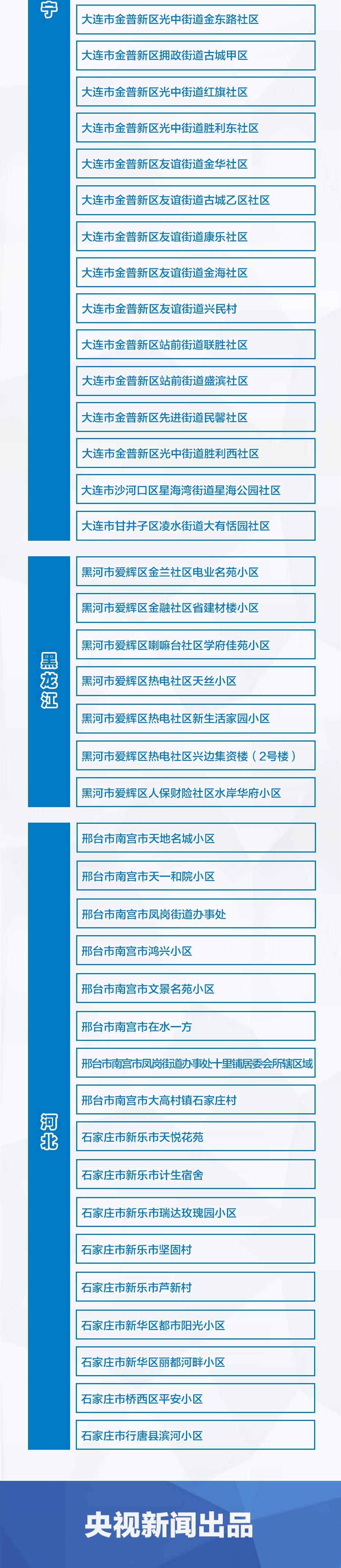 石家庄检出核酸阳性289例!全国疫情风险地区最新汇总