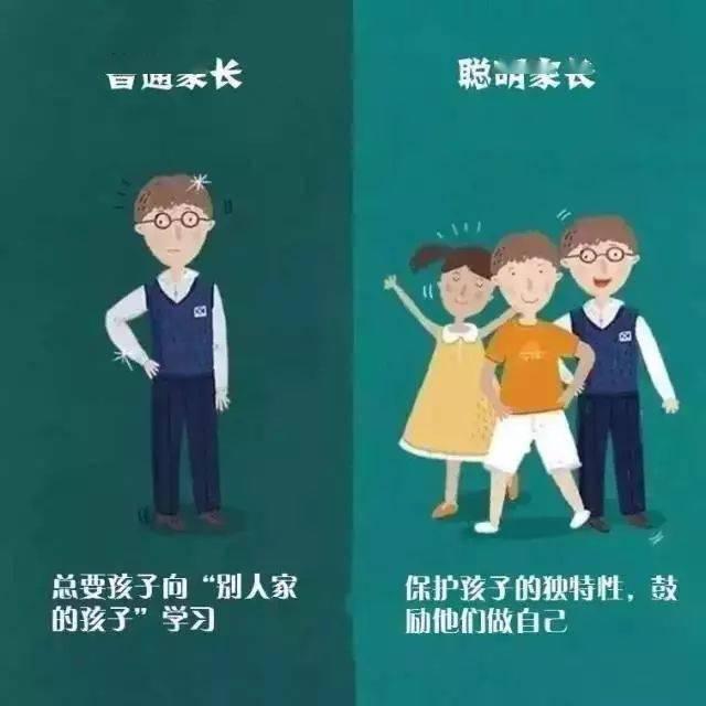 家长聪明还是平庸,10张图告诉你差距在哪?第一张就躺枪!  第5张
