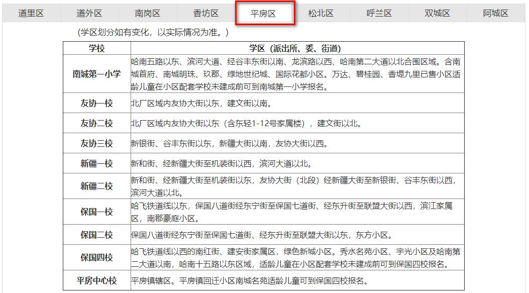 哈尔滨公办、民办义务教育阶段学校招生对象、招生范围及招生要求