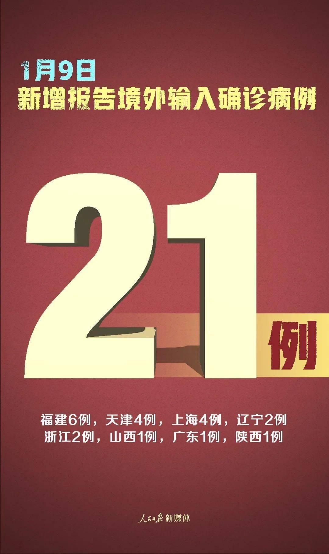 1月9日河南省无新增新冠肺炎确诊病例、疑似病例 