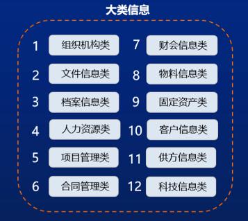上海宝冶:信息化与标准化融合,助推企业转型升级