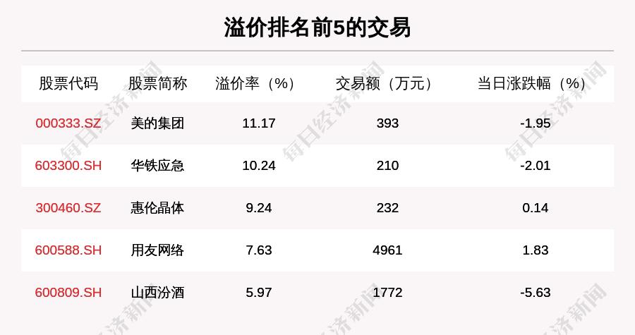 透视大宗交易:1月11日共成交97笔,海康威视成交14.78亿元