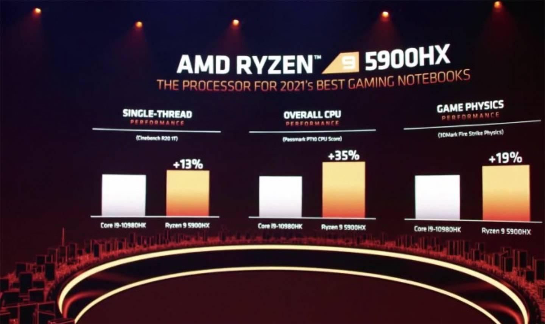 AMD R9 5980HX 移动标压处理器亮相:8核16线程,可超频