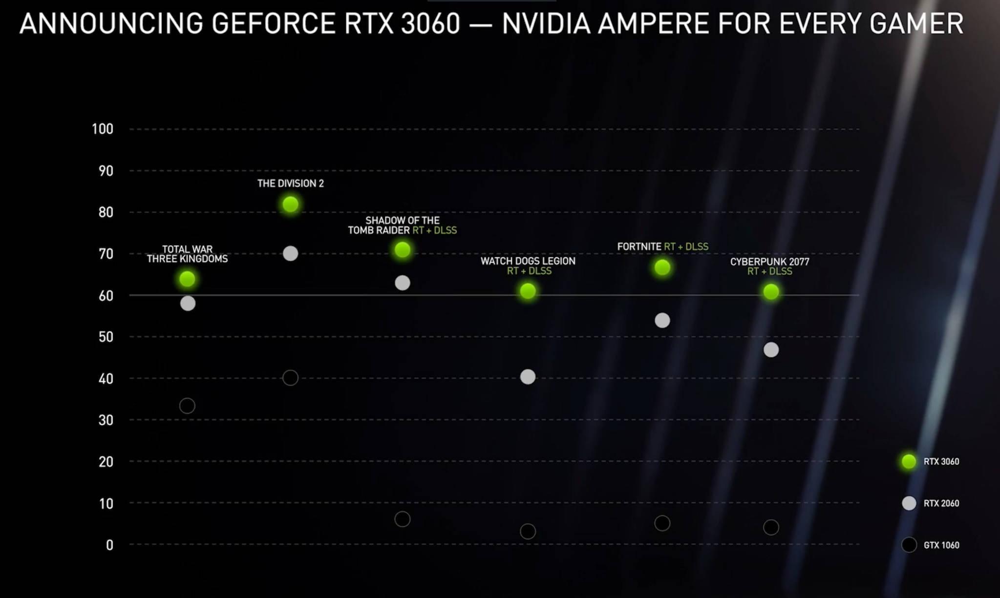 早高FENG: 苹果的抗反射涂层计划可能需要邮寄维修/Exynos 2100芯片正式发布