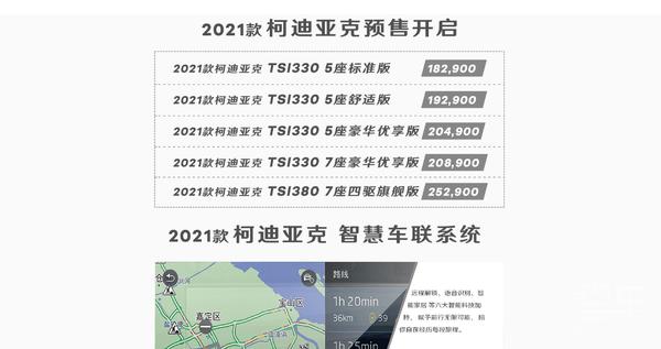 2021年斯柯达科迪亚克开盘预售18.29-25.29万元