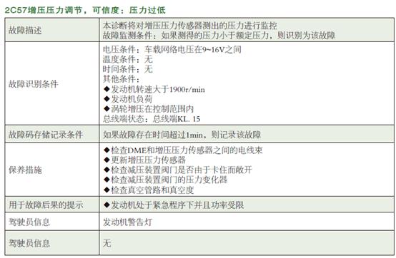 【维修案例】2013年宝马X5增压过低失败