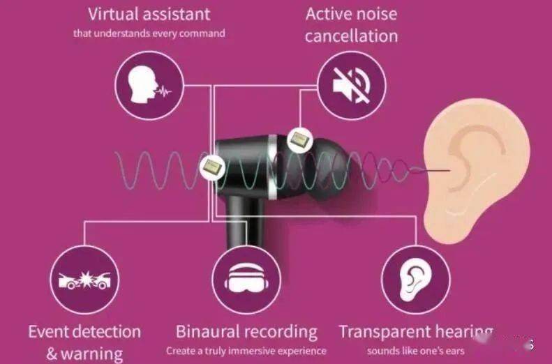 英飞凌推出新一代模拟MEMS麦克风,改善声学性能和功耗