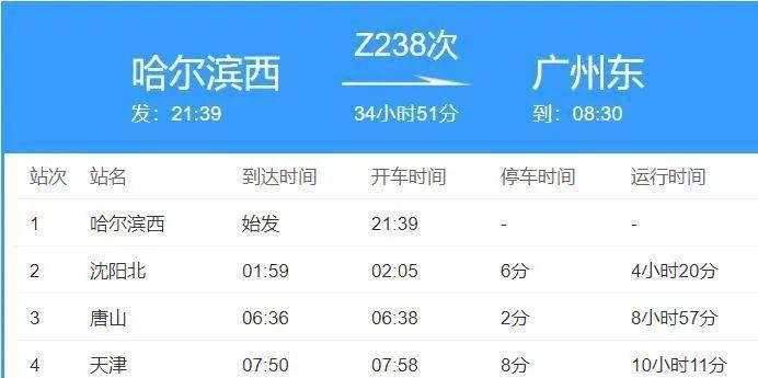 急寻!一无症状者曾往返哈尔滨天津,列车在沈阳经停!