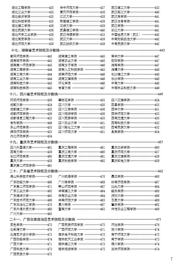 2021年美术报考指南统考校考报志愿院校报考分析指南美术生报考工具书(最新发布)