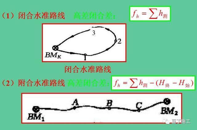水平仪使用方法(红外线水平仪使用图解)
