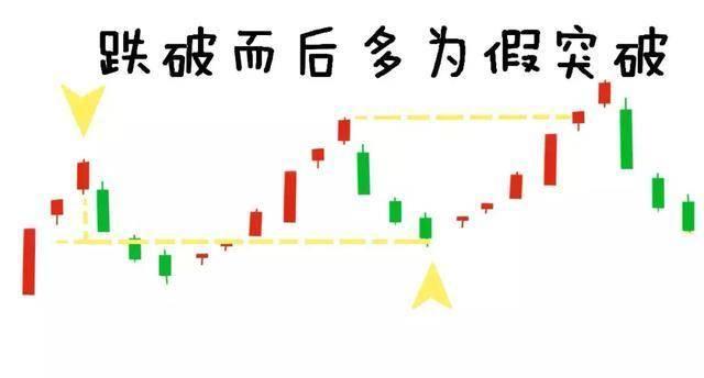 涨停是什么意思(股票涨停是怎么回事)插图(17)