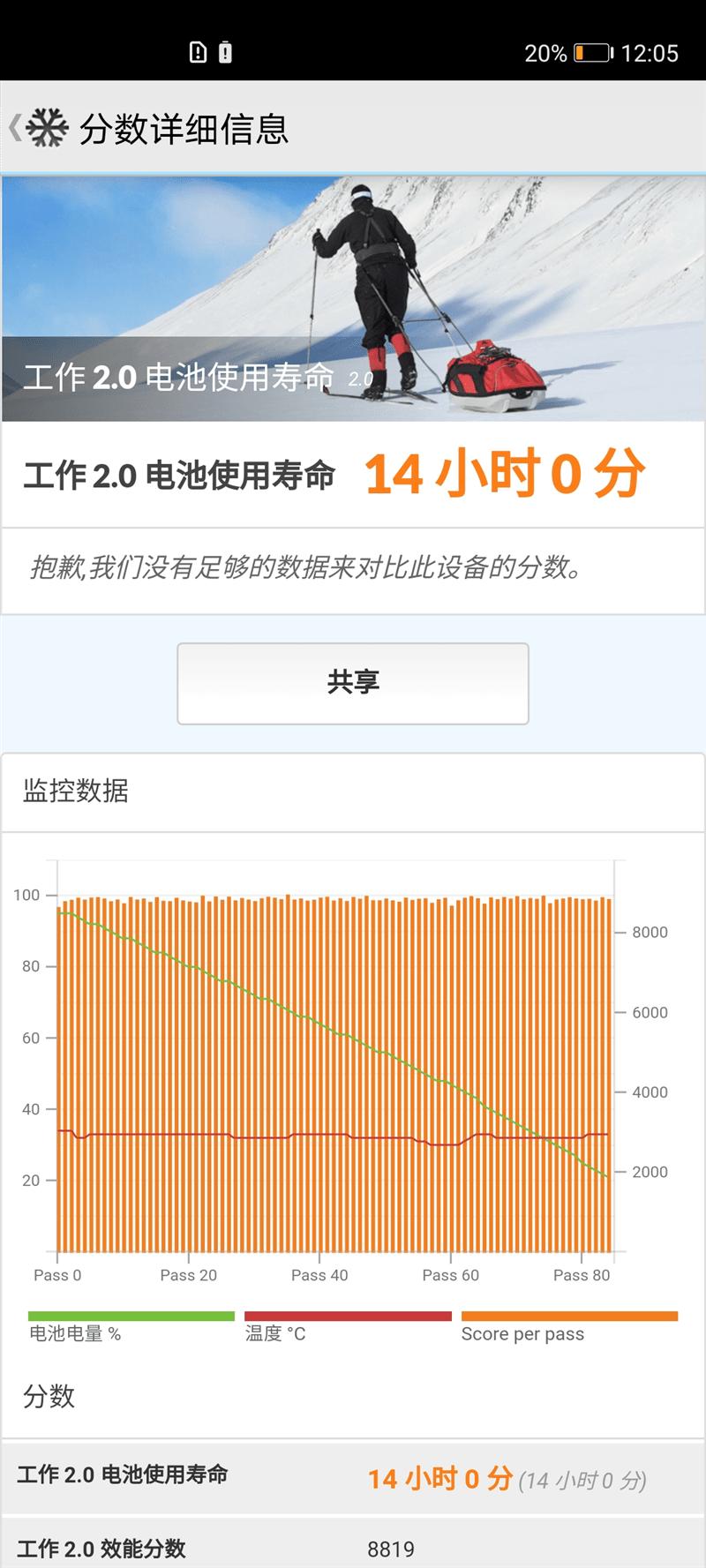 荣耀Play4 Pro首发评测的照片 - 36