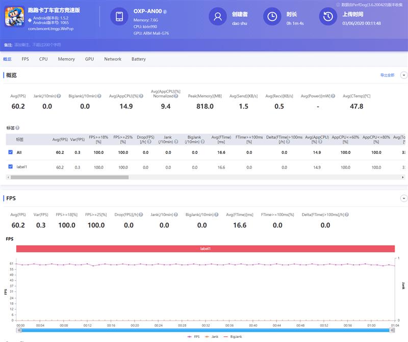 荣耀Play4 Pro首发评测的照片 - 21