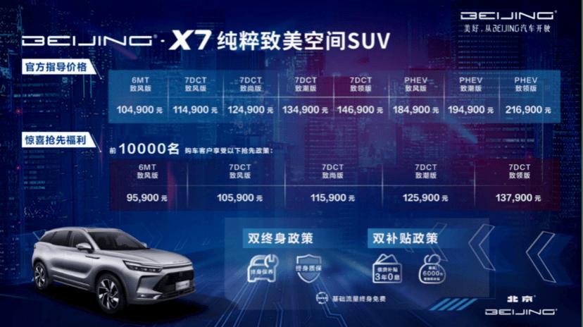 全新BEIJING-X7上市 三块大屏秒杀竞品
