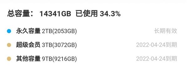 或对抗阿里网盘 百度网盘超级会员免费扩容 5TB变14TB的照片 - 3