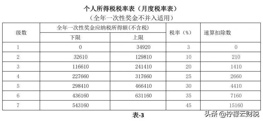 不含税金额计算公式(13什么叫含税价和不含税价)