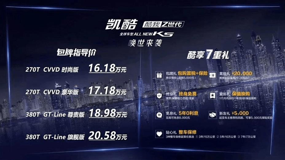 全新起亚K5凯酷上市 包牌价16.18万起-海博官网app