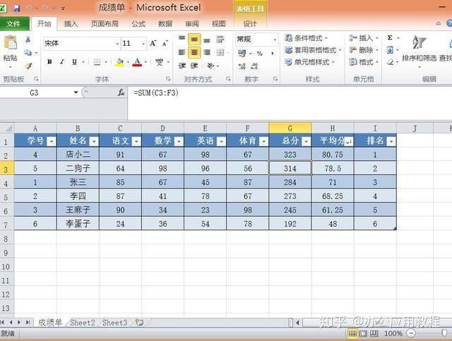 制表格的步骤初学者(新手入门excel表格制作)