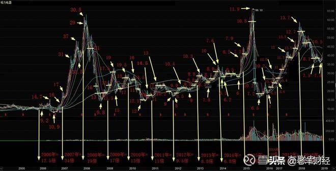 市场失灵的原因(导致市场失灵的因素有哪些)