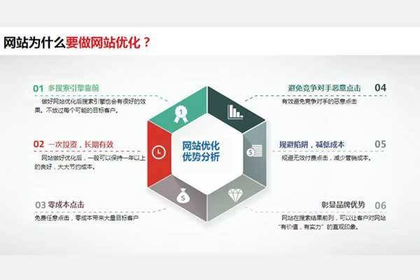 新媒体如何运营_新媒体运营方式 财经资讯 第4张