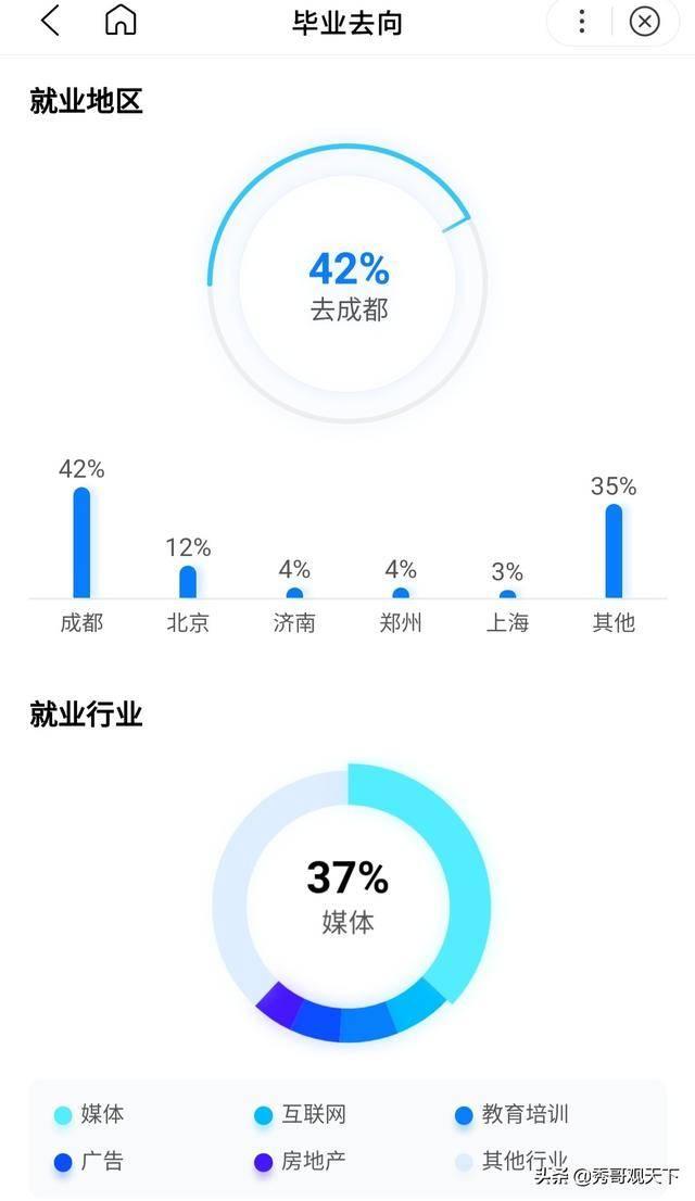 四川传媒学院怎么样(学漫画选什么大学)