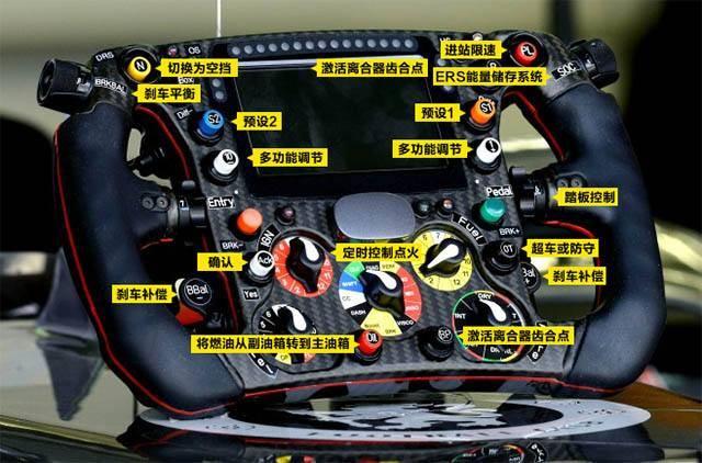 f1赛车多少钱一辆(f1赛车很贵吗)插图(4)