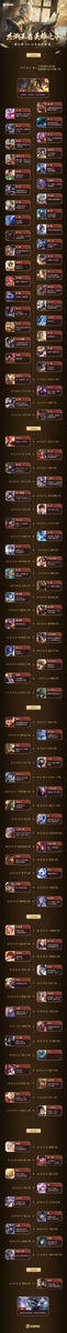 英雄联盟角色大全列表(王者荣耀百个英雄纵览)插图(1)