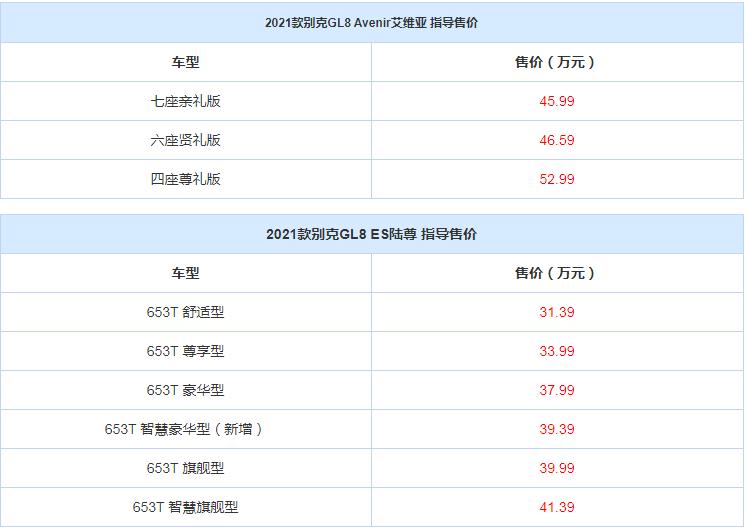 售31.39万元起 新款GL8 Avenir/ES上市-亚博棋牌_官方