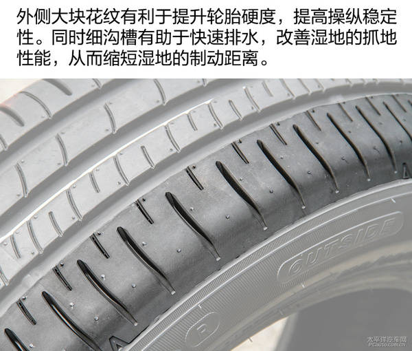 邓禄普轮胎属于什么档次(邓禄普和米其林的差距)插图(7)