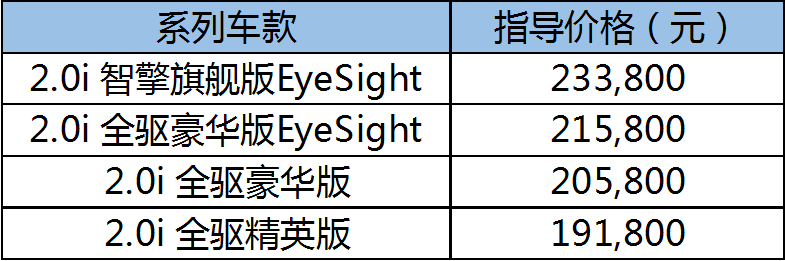 配置升级 新款SUBARU XV上市19.18万元起售-亚博棋牌_官方