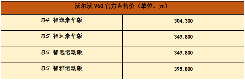 全系搭48V轻混 新款沃尔沃V60上市起售30.43万-亚博棋牌_官方