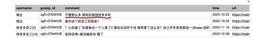 """拼多多""""发救护车照片被辞""""员工王某:言论过激,但不后悔的照片 - 3"""