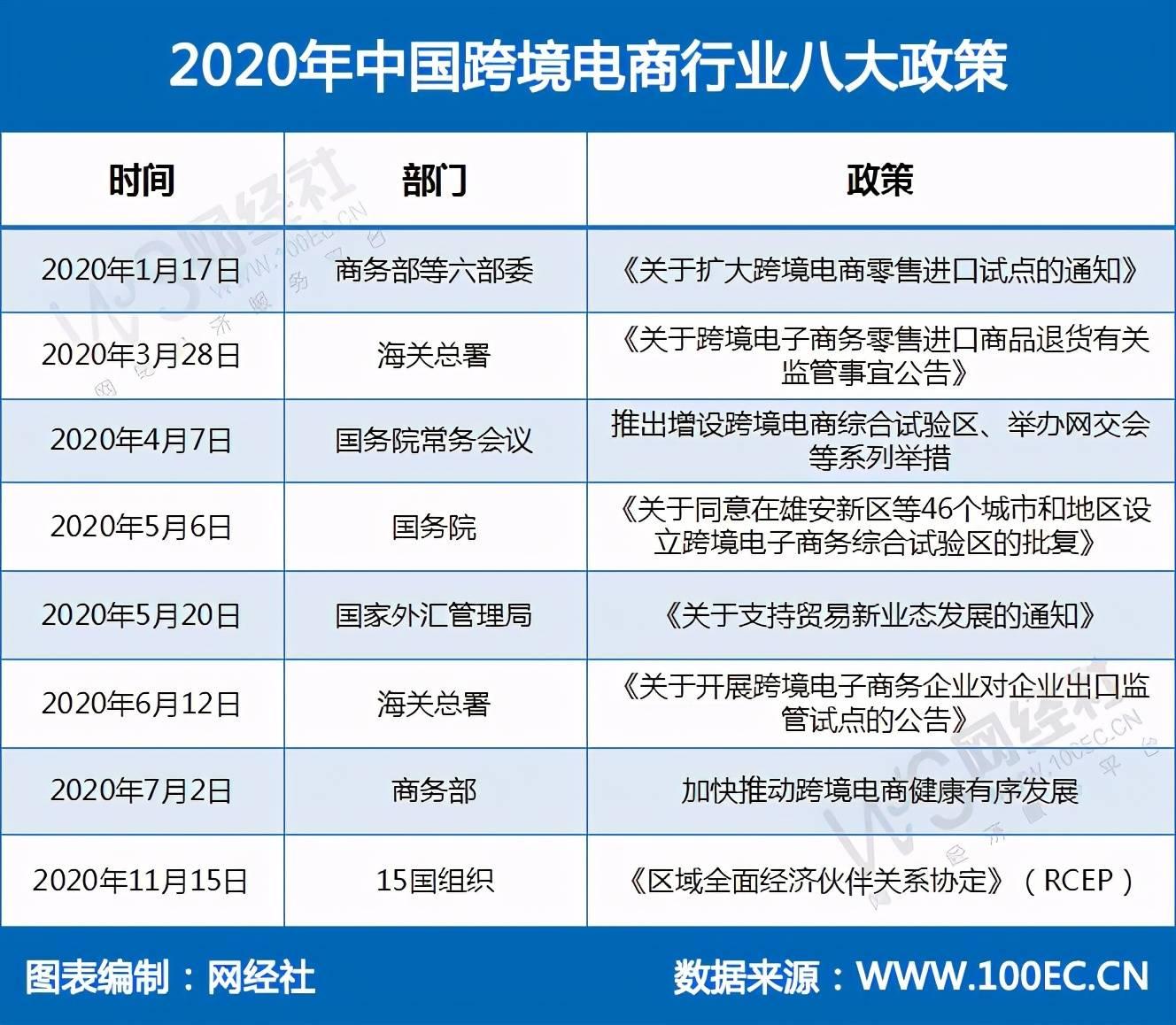 深圳前100跨境电商排名 深圳比较好的电商公司