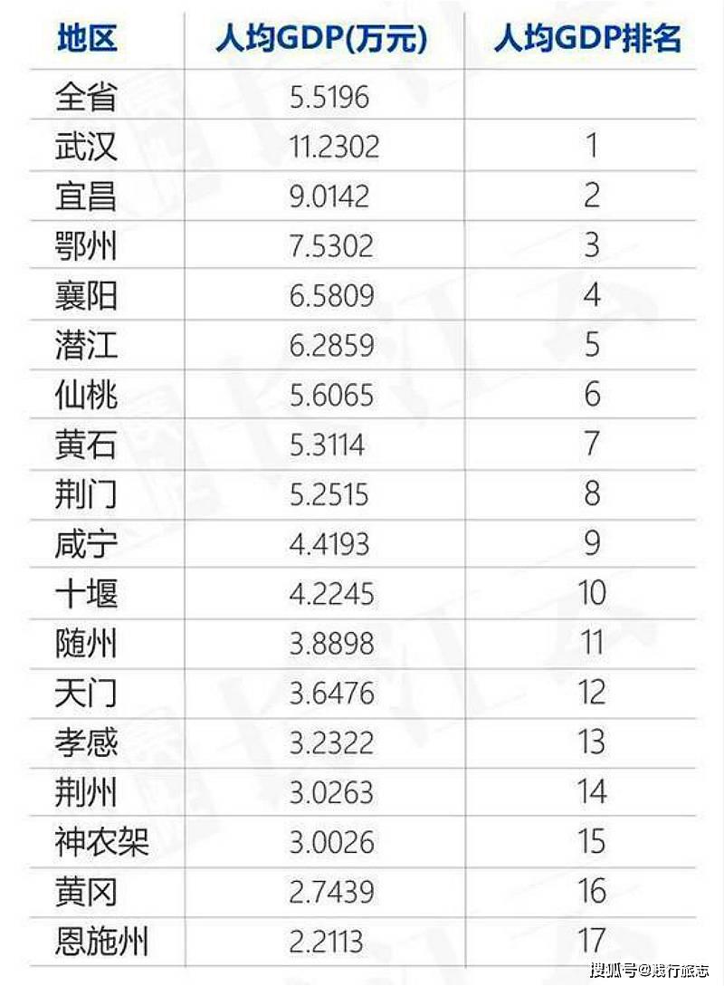 河南历年人均gdp2000-2019_河南美术专升本历年题