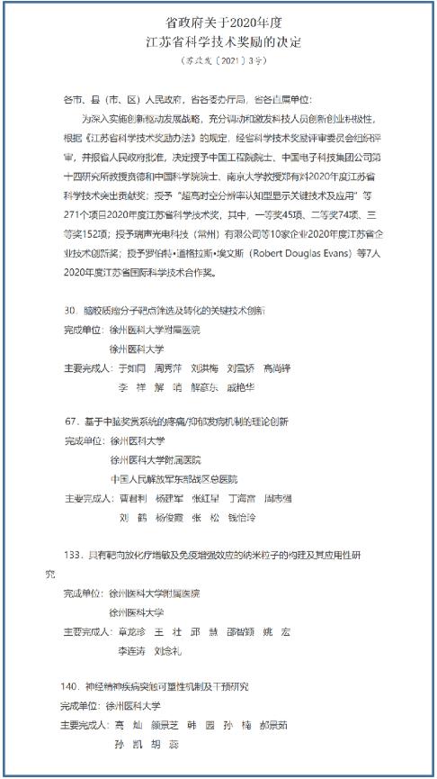 2020徐州医科大学排_徐州医科大学4项科技成果获2020年度江苏省科学技术