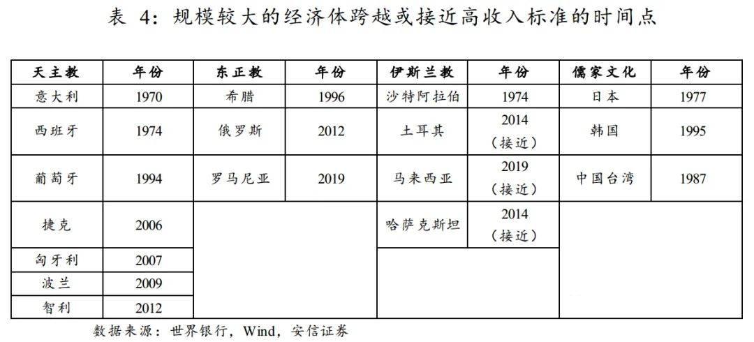 中国经济总量超越美国不包括_中国超越美国经济图片