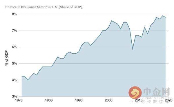 逃离通胀的仓鼠笼子:比特币让储蓄成为储蓄