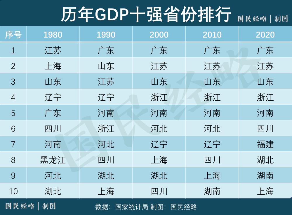 广东省与韩国经济总量_广东省地图