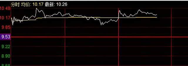 """2天最高回血21%!南极电力商会是下一个""""游戏站""""吗?"""