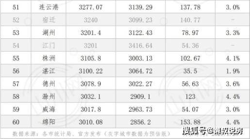 沈阳市2021gdp_2021沈阳市地图