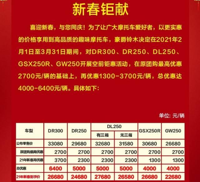豪爵认怂 DR300狂降6200 铃木250系列降价4-5千