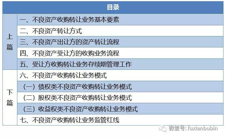 四万字实用手册:不良资产收购与转让业务详解(下)